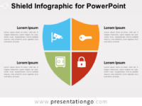 Free Shield Infographic for PowerPoint