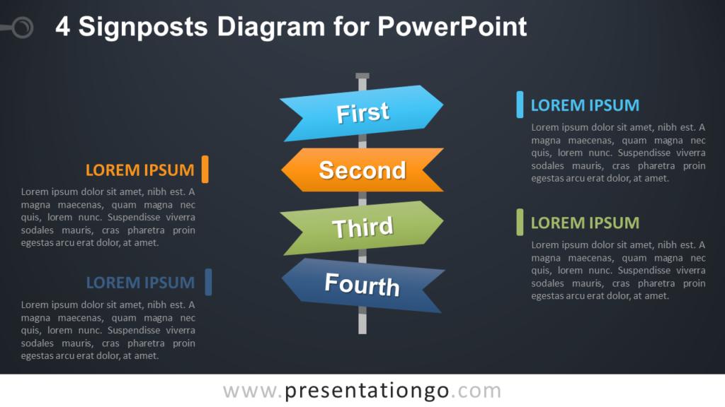 Free 4 Signposts PowerPoint Diagram - Dark Background