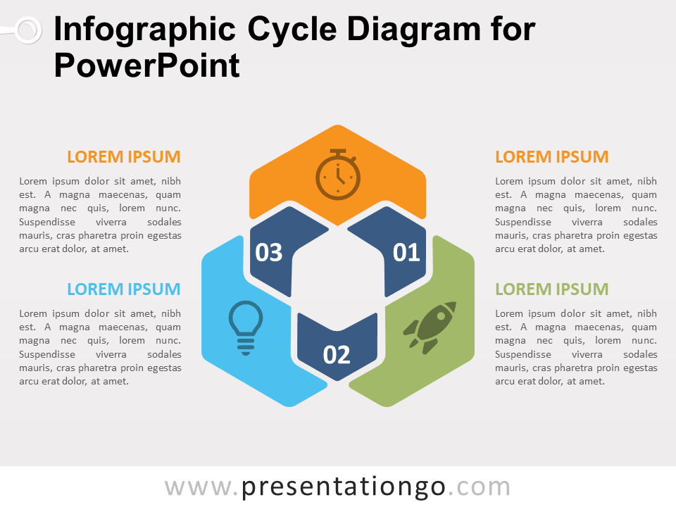 Infographic Cycle Venn Diagram For Powerpoint Presentationgo