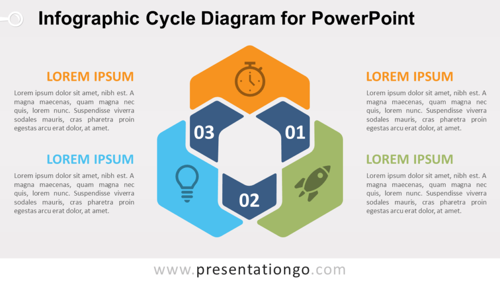Free Infographic Cycle PowerPoint Venn Diagram