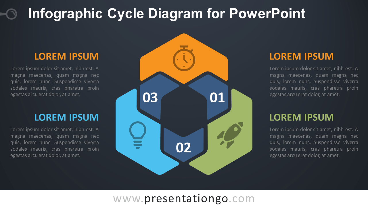 Free Infographic Cycle PowerPoint Venn Diagram - Dark Background