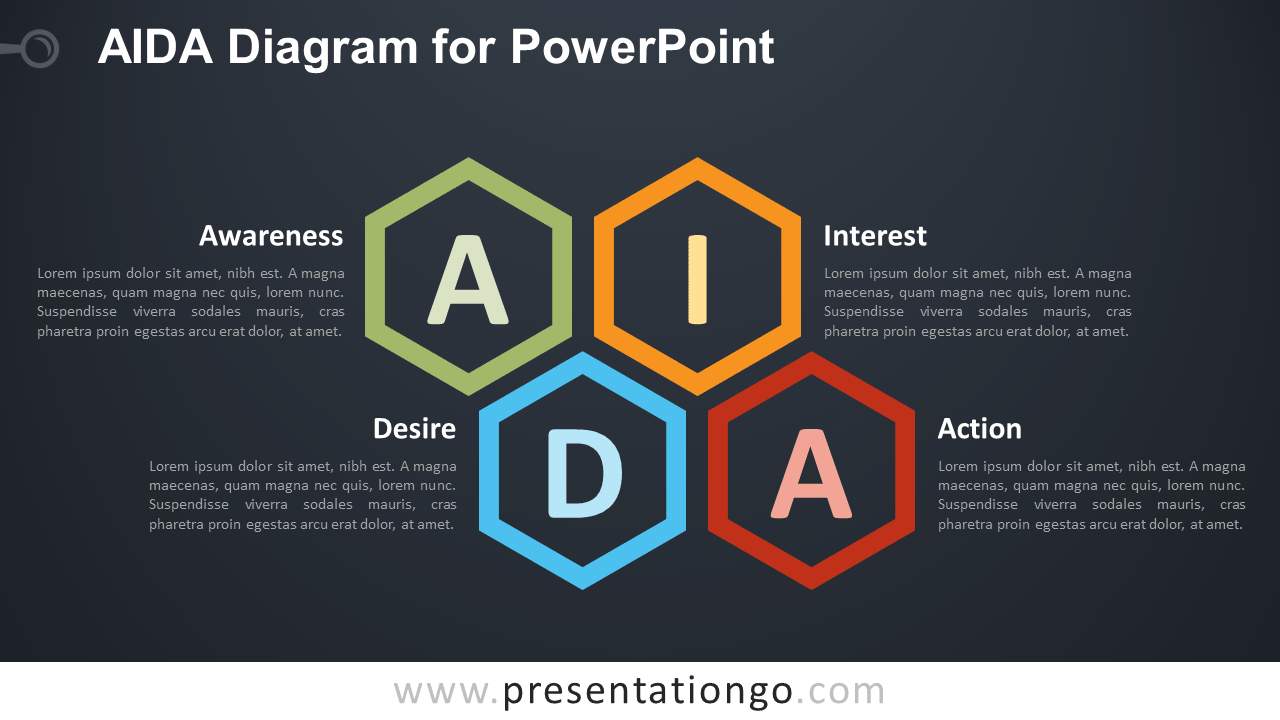 Free AIDA Diagram Business PowerPoint - Dark Background