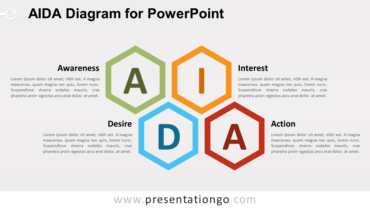 Free AIDA Diagram Business PowerPoint