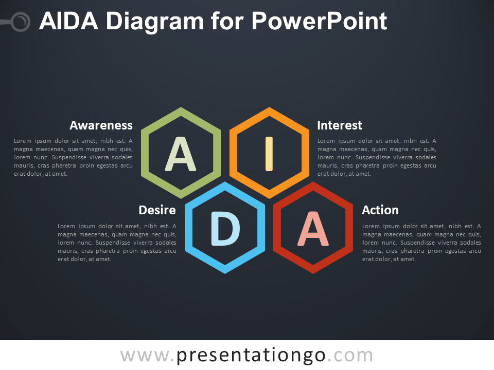 Free AIDA Diagram for PowerPoint - Dark Background