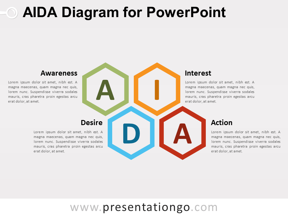 Free AIDA Diagram for PowerPoint