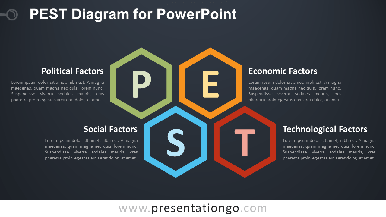 Free PEST Analysis Diagram for PowerPoint - Dark Background