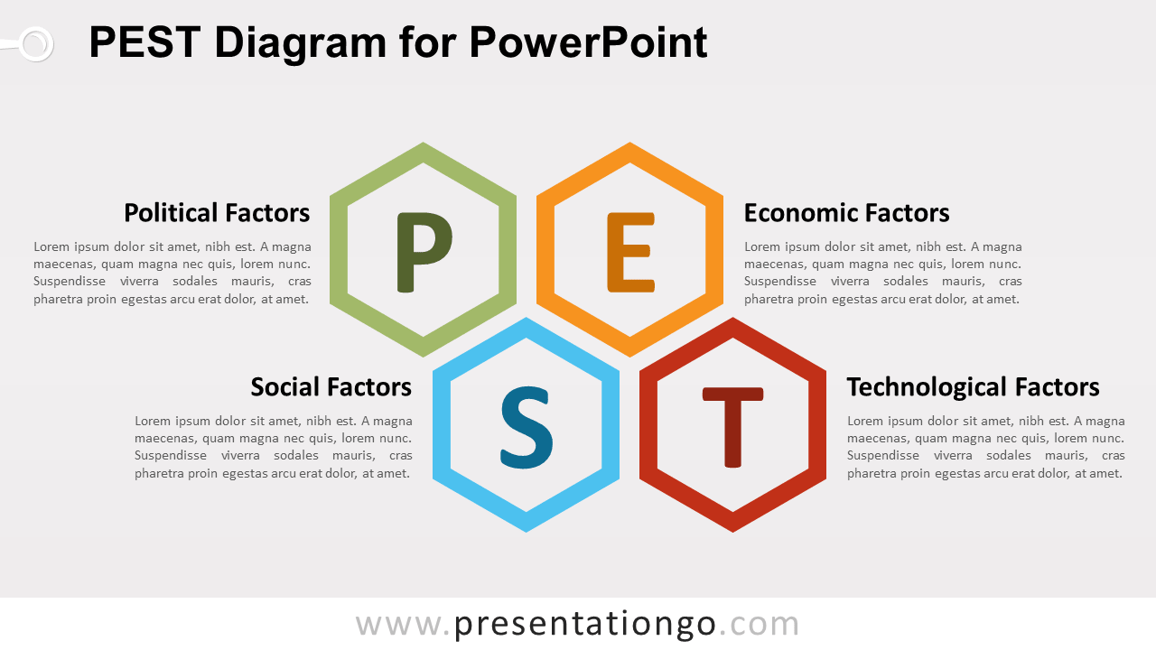 Free PEST Analysis Diagram for PowerPoint