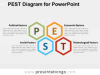 Free PEST Diagram for PowerPoint