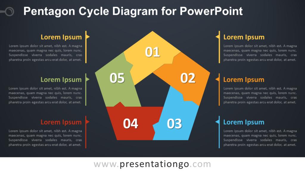 Free Pentagon Cycle PowerPoint Diagram - Dark Background