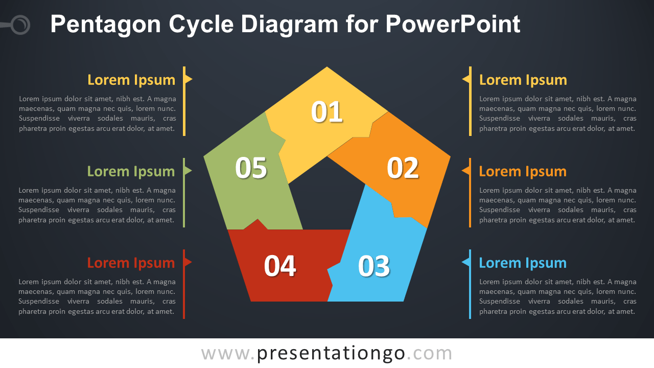 Free Pentagon Cycle PowerPoint Diagram - Dark Background