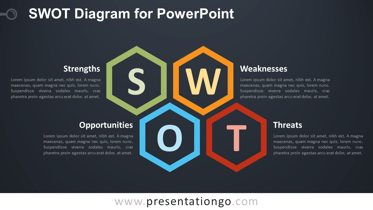 Free SWOT Diagram Business PowerPoint - Dark Background