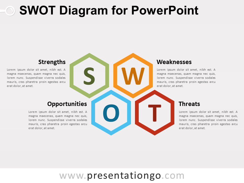 swot diagram for powerpoint presentationgo com