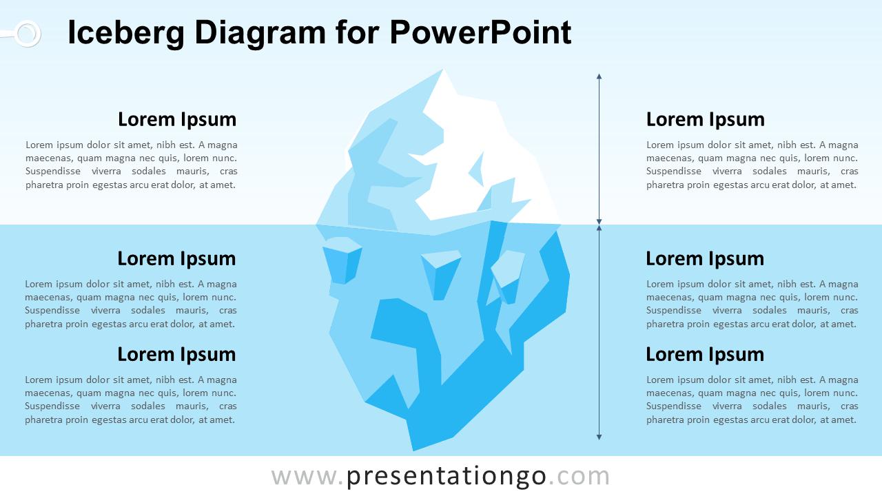 Free Iceberg PowerPoint Diagram