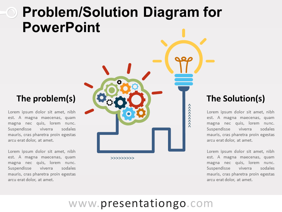 Problem And Solution Diagram For Powerpoint Presentationgo