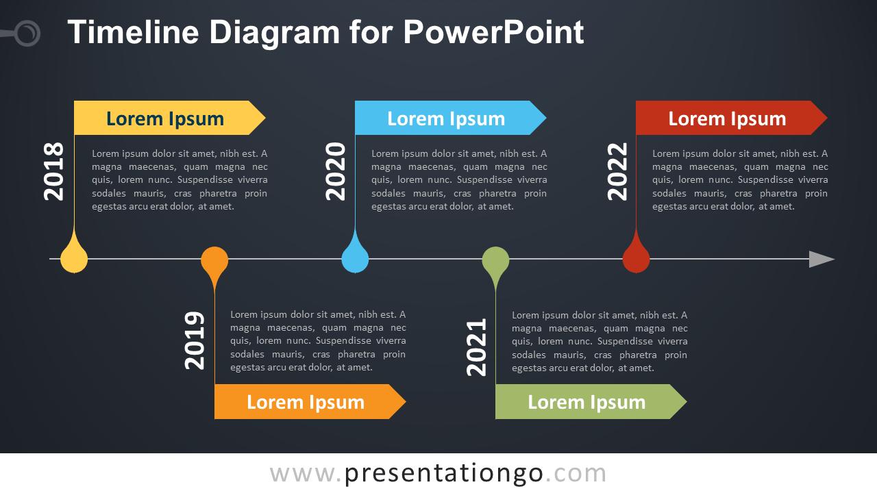 Free Timeline PowerPoint Diagram - Dark Background