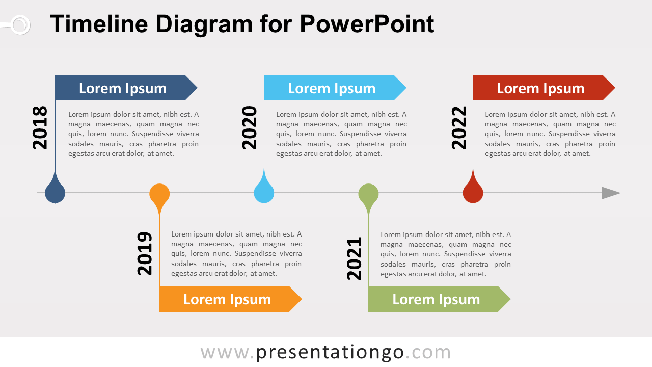 how to show a timeline in powerpoint