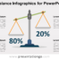 Free Balance Infographics for PowerPoint - Option 2