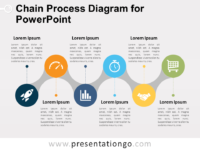 Free Chain Process PowerPoint Diagram with Text