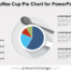 Free Coffee Cup Pie Chart for PowerPoint