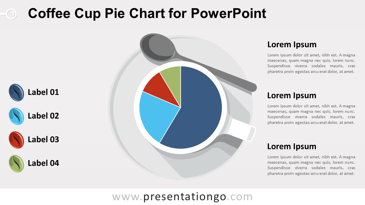 Free Coffee Pie Chart for PowerPoint