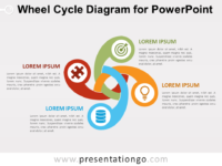 Free Wheel Cycle Diagram for PowerPoint