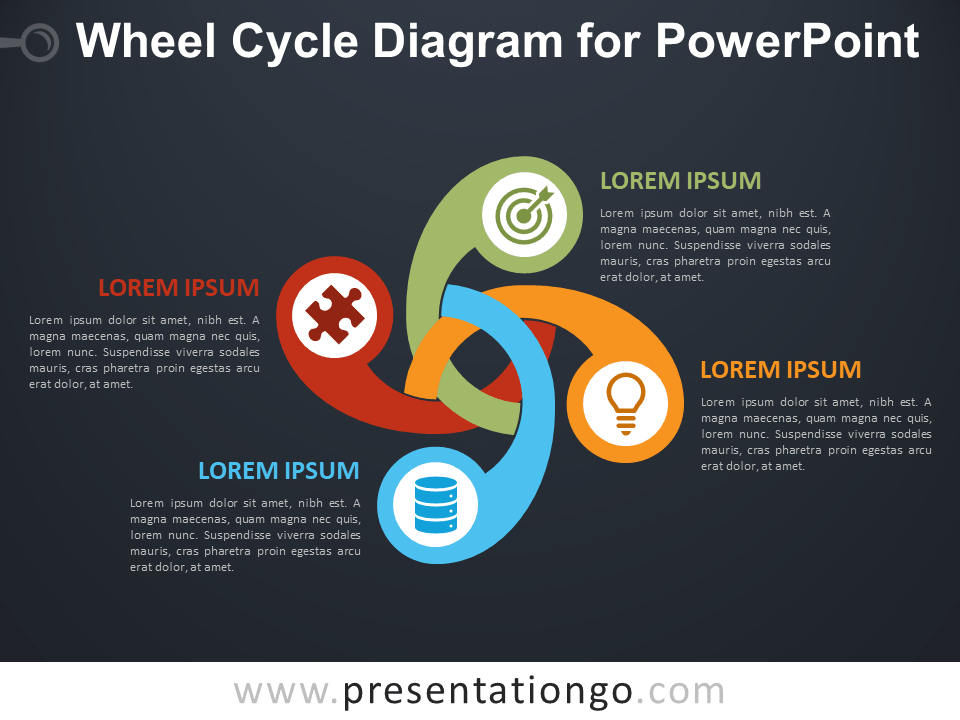 Free Wheel Cycle Diagram for PowerPoint - Dark Background