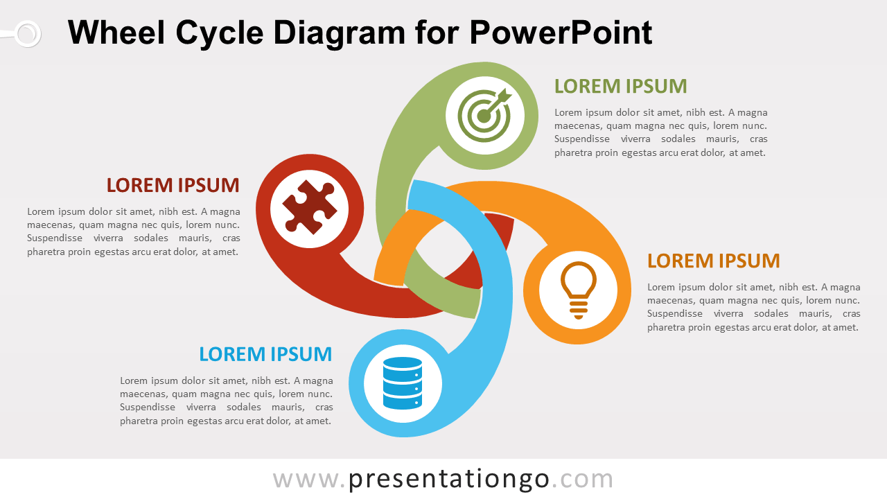 Free Wheel Cycle PowerPoint Diagram