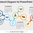 Free Network Diagram for PowerPoint