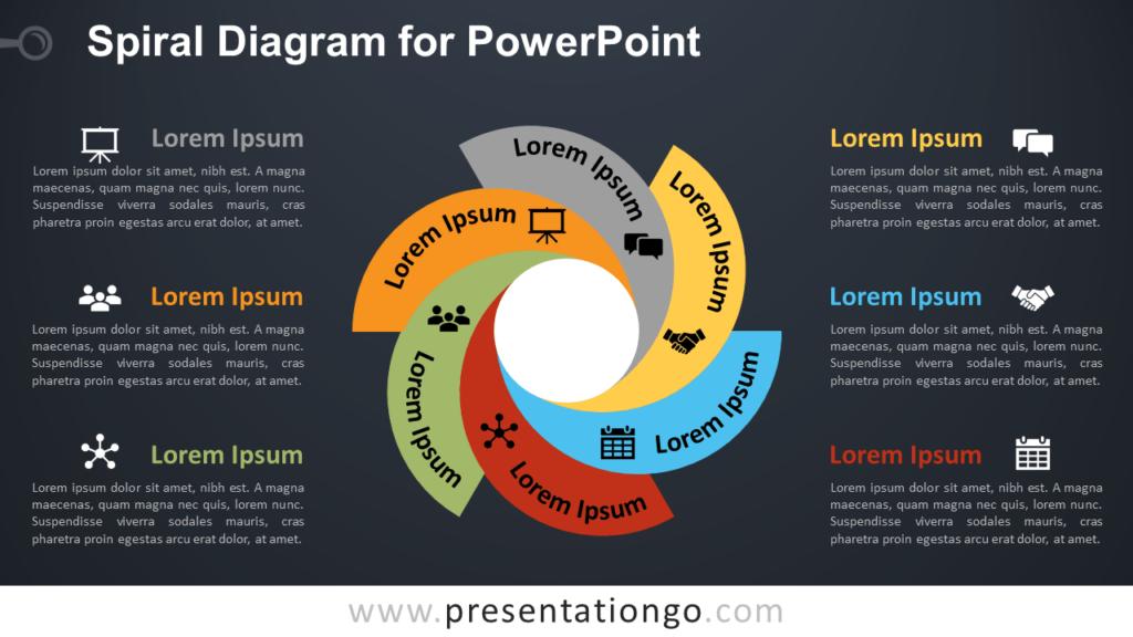 Free Spiral Diagram PowerPoint Diagram Template