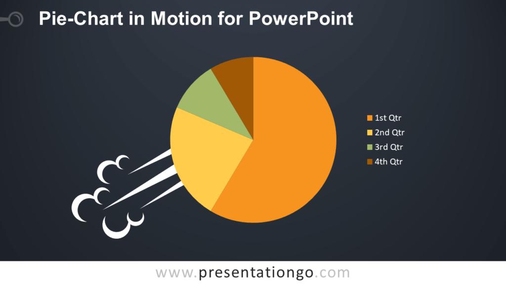 Pie Chart in Motion for PowerPoint - Dark Background