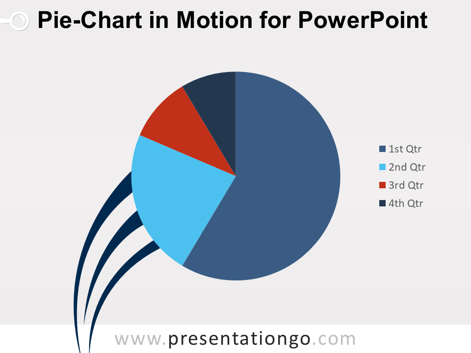 Free Pie Chart in Motion for PowerPoint - Example 2