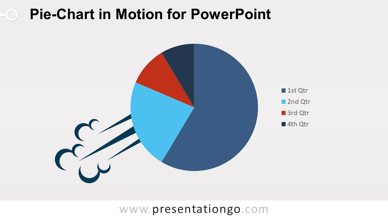 Pie Chart in Motion for PowerPoint - Example 1