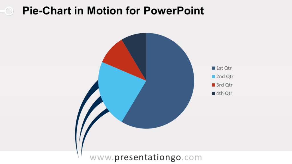 Pie Chart in Motion for PowerPoint - Example 2