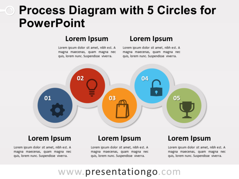 Free Process Diagram with 5 Circles for PowerPoint