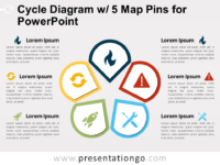 Free Cycle Diagram with 5 Map Pins for PowerPoint