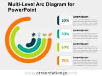 Free Multi-Level Arc Diagram for PowerPoint
