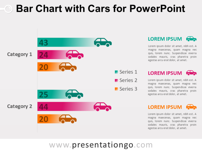 Free Bar Chart with Cars for PowerPoint