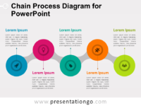 Free charts and diagrams for powerpoint presentationgo free chain process diagram for powerpoint ccuart Gallery