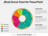 Free Real Donut Chart for PowerPoint
