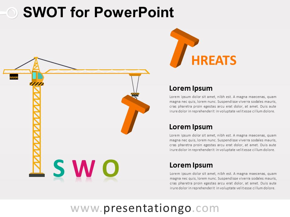 SWOT PowerPoint - Threats