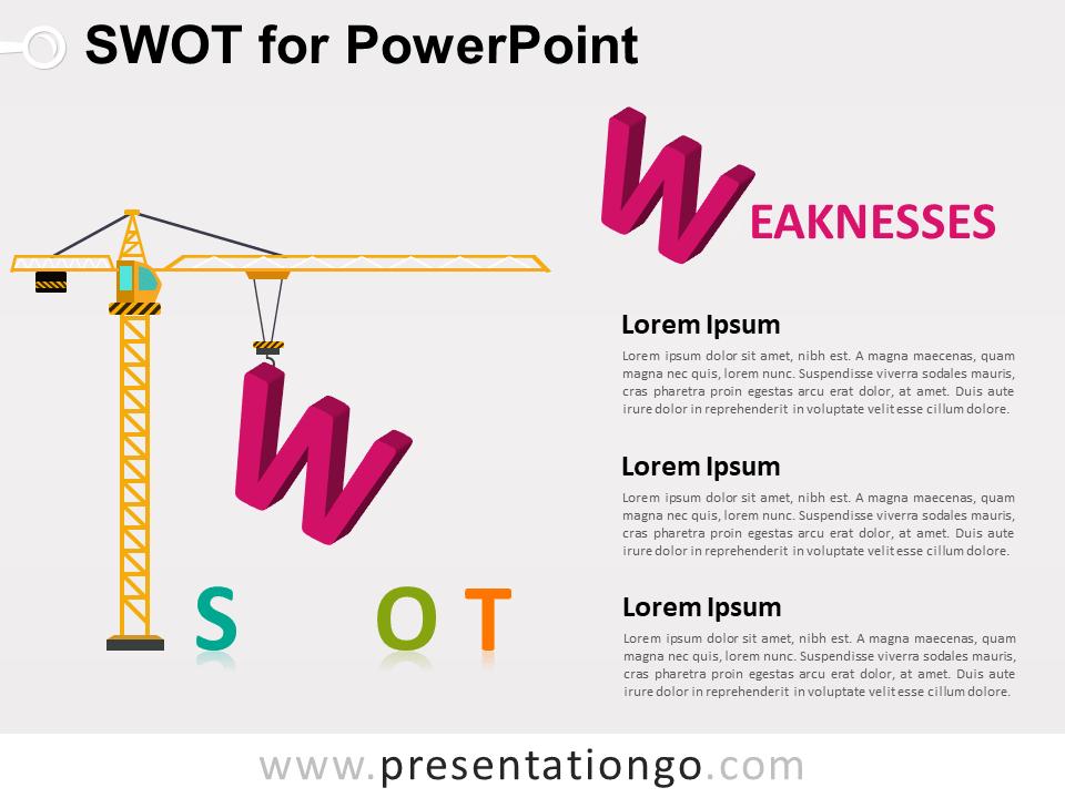 SWOT PowerPoint - Weaknesses