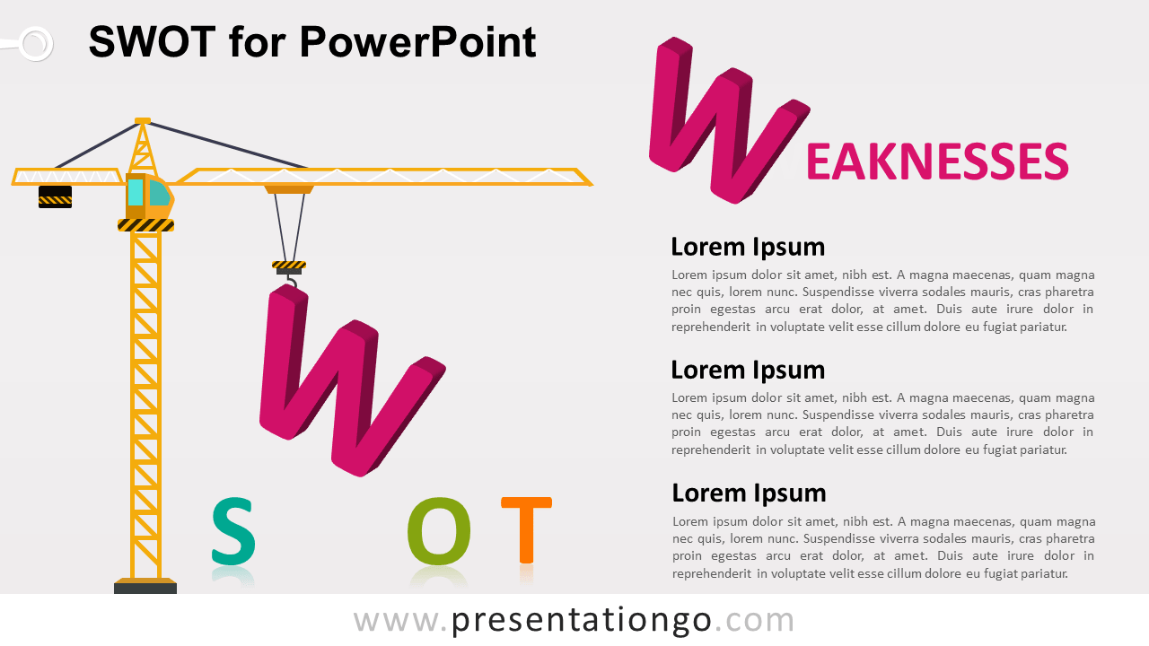 SWOT Template for PowerPoint - Weaknesses