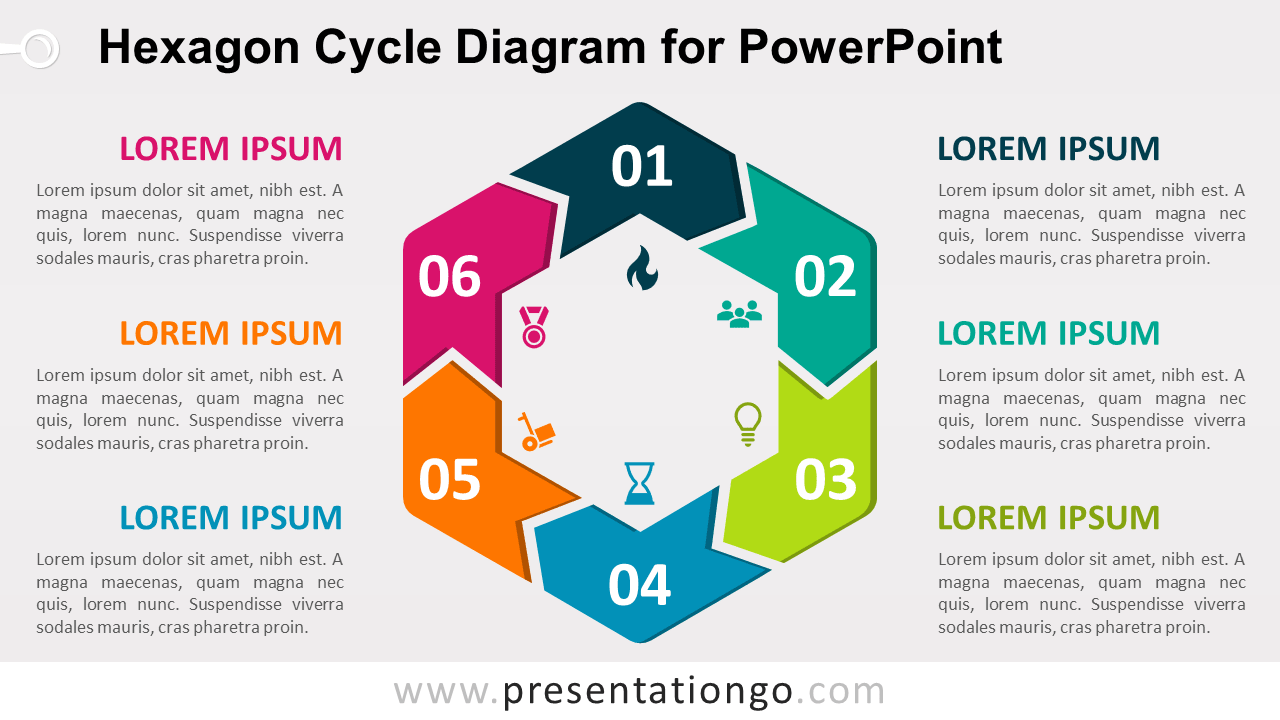 Free Hexagon Cycle for PowerPoint
