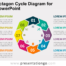 Free Octagon Cycle Diagram for PowerPoint