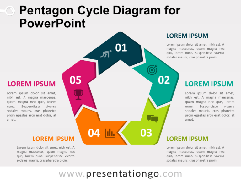 Free Pentagon Cycle Diagram for PowerPoint