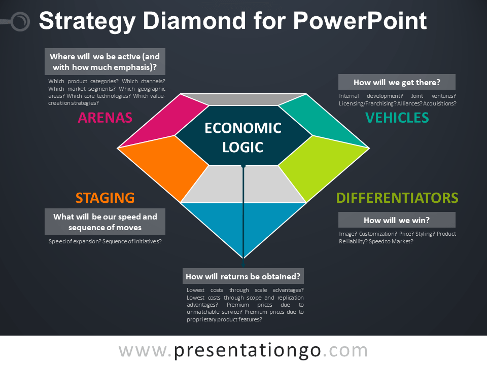 Free Strategy Diamond for PowerPoint - Dark Background