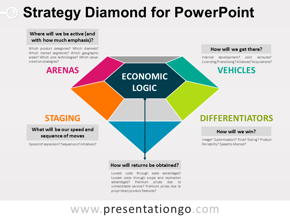 Free Strategy Diamond for PowerPoint