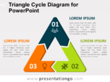 Free Triangle Cycle Diagram for PowerPoint