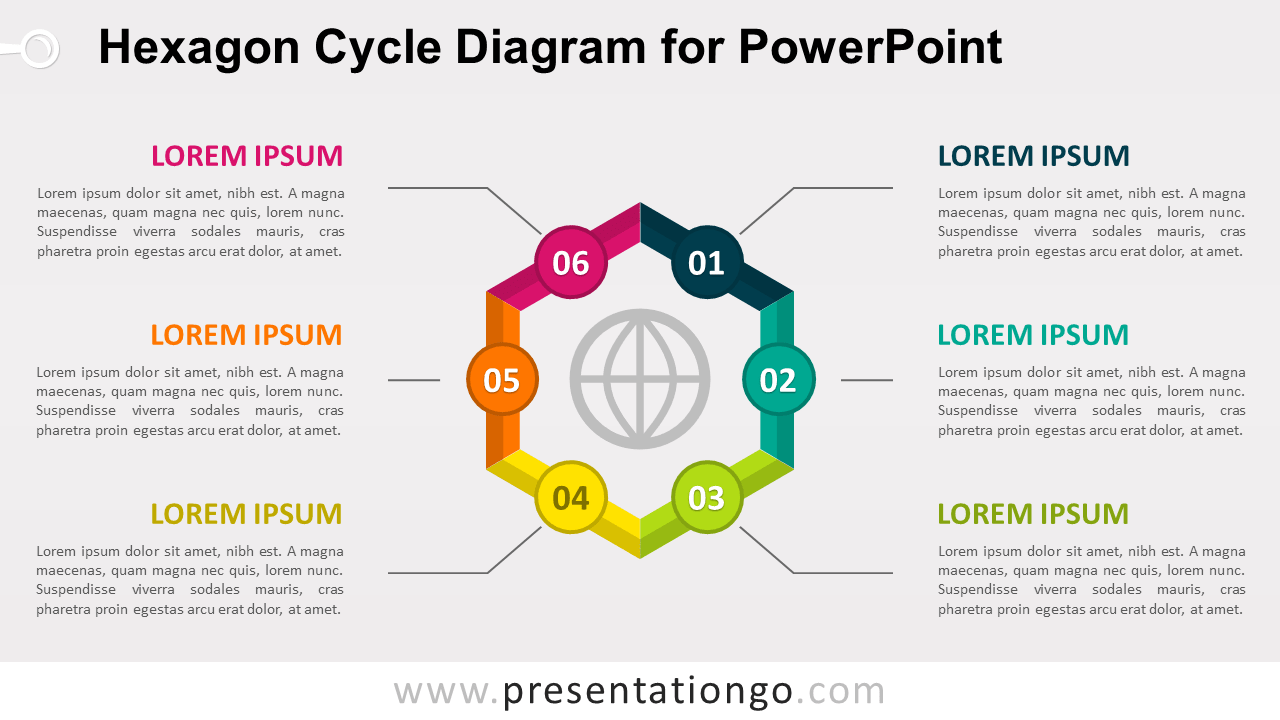 Free Hexagon Cycle PowerPoint