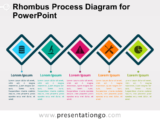 Free Rhombus Process Diagram for PowerPoint